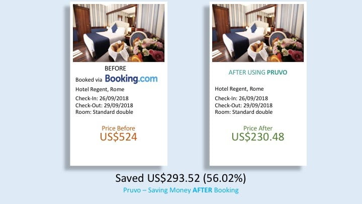Pruvo Save Money AFTER Booking