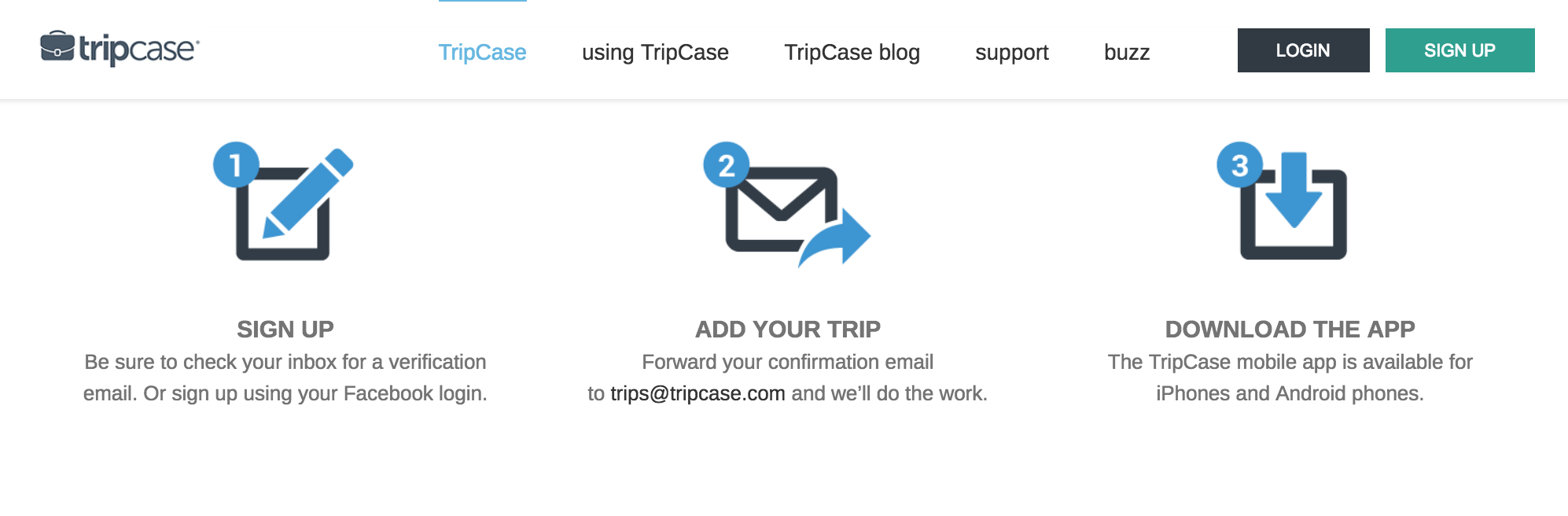 Trip Case travel site for travel organization